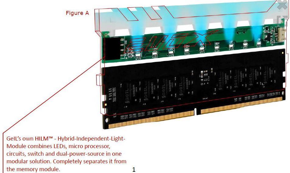 GeIL DDR4 EVO X Hardcore Gaming Memory