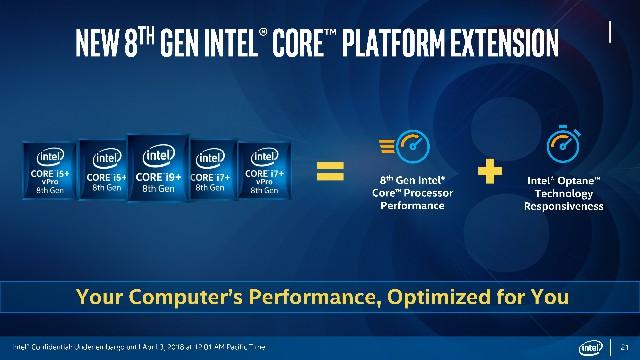 FormatFactoryNear Final_8th Gen Intel Core April Family