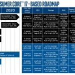 Intel-2019-2020-NUC-Roadmap-i5-i3 - Extreme IT